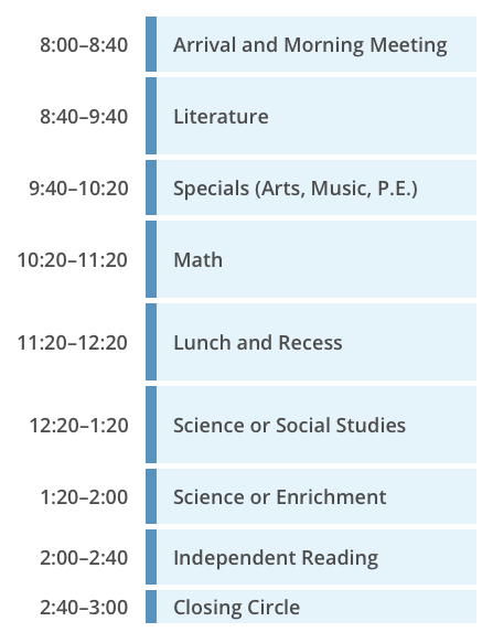 A sample school day schedule