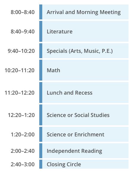 A sample school day schedule