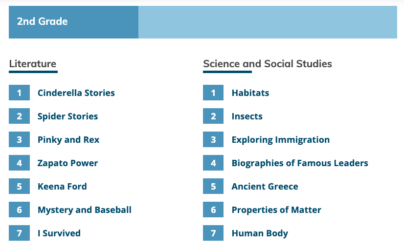 2nd Grade Units for Literature and Science & Social Studies